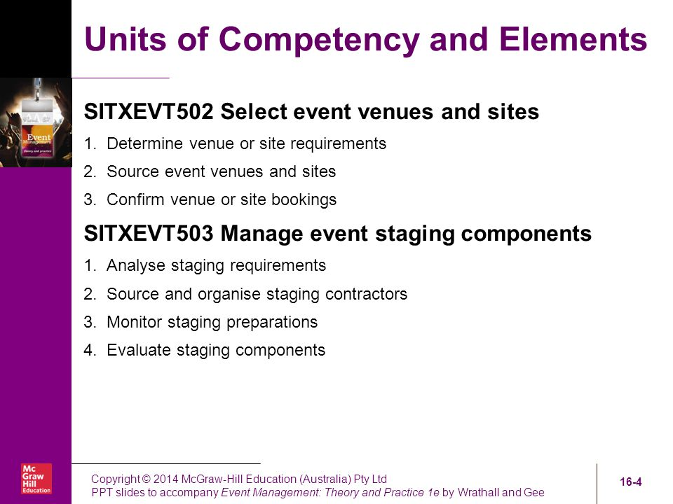 sitxevt502 select venues sites Source and select venues or sites within commercial time constraints and event deadlines context of and specific resources for assessment assessment must ensure use of:  sitxevt502 select event venues and sites date this document was generated: 18 january 2013.
