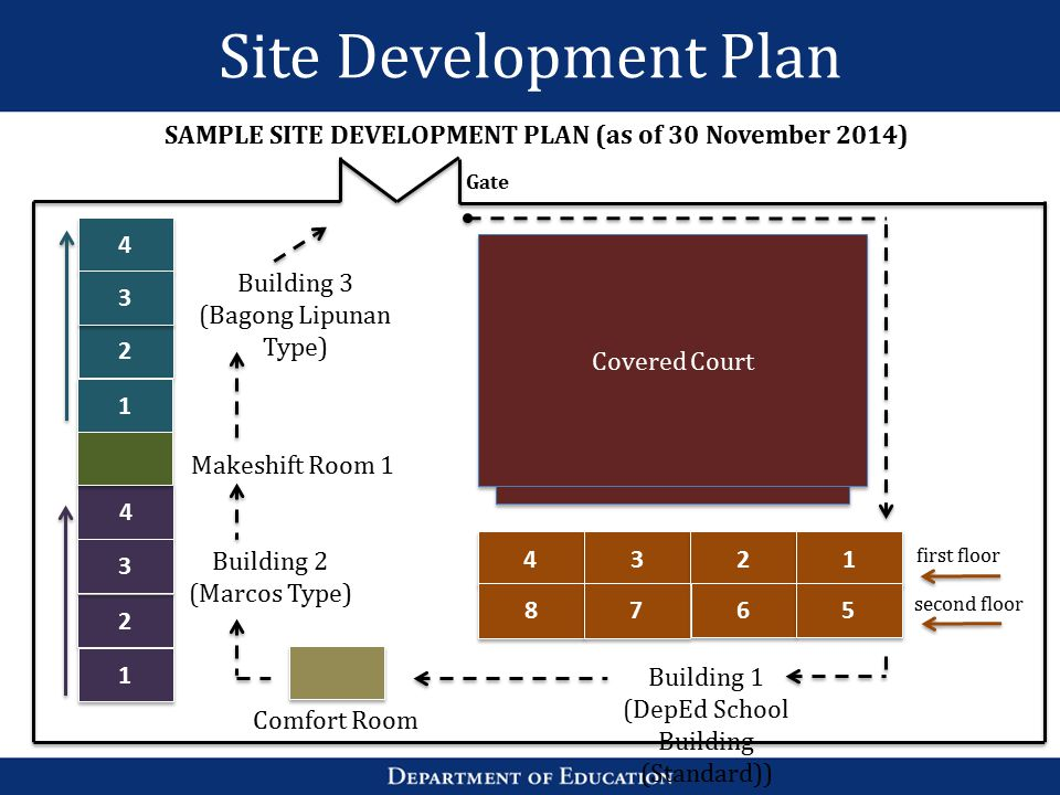 National inventory of deped public school buildings for Sample site plan