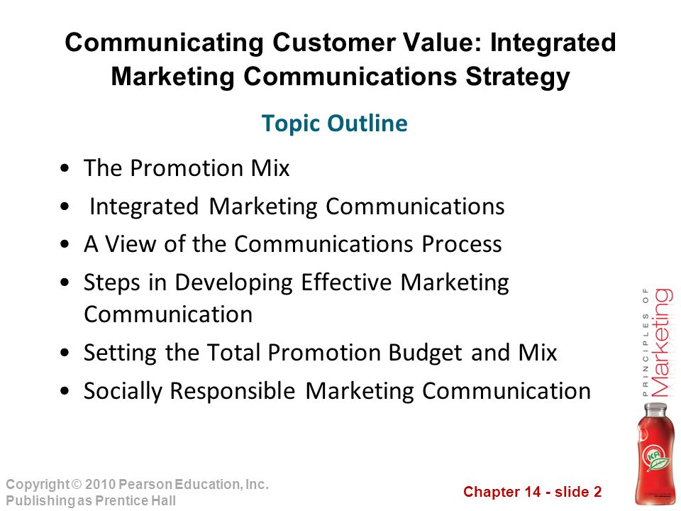 Communicating Customer Value: Integrated Marketing Communications Strategy