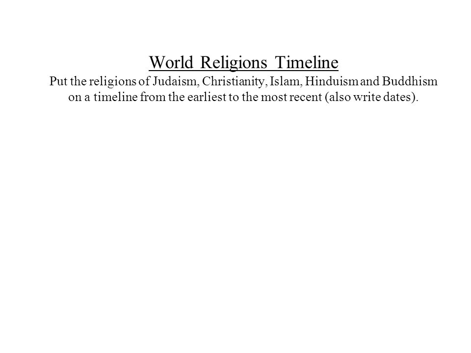 an analysis of christianity buddhism and islam religions Islam, christianity and buddhism in the an analysis of an interview for the three great religions of judaism, christianity, and islam whose belief of.