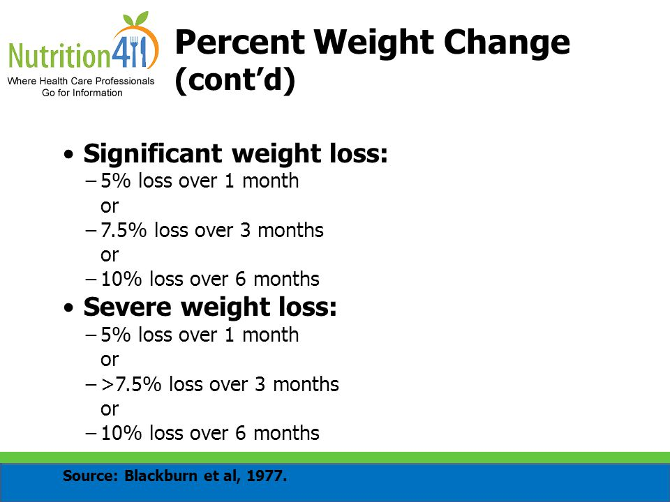 percentage weight loss with orlistat