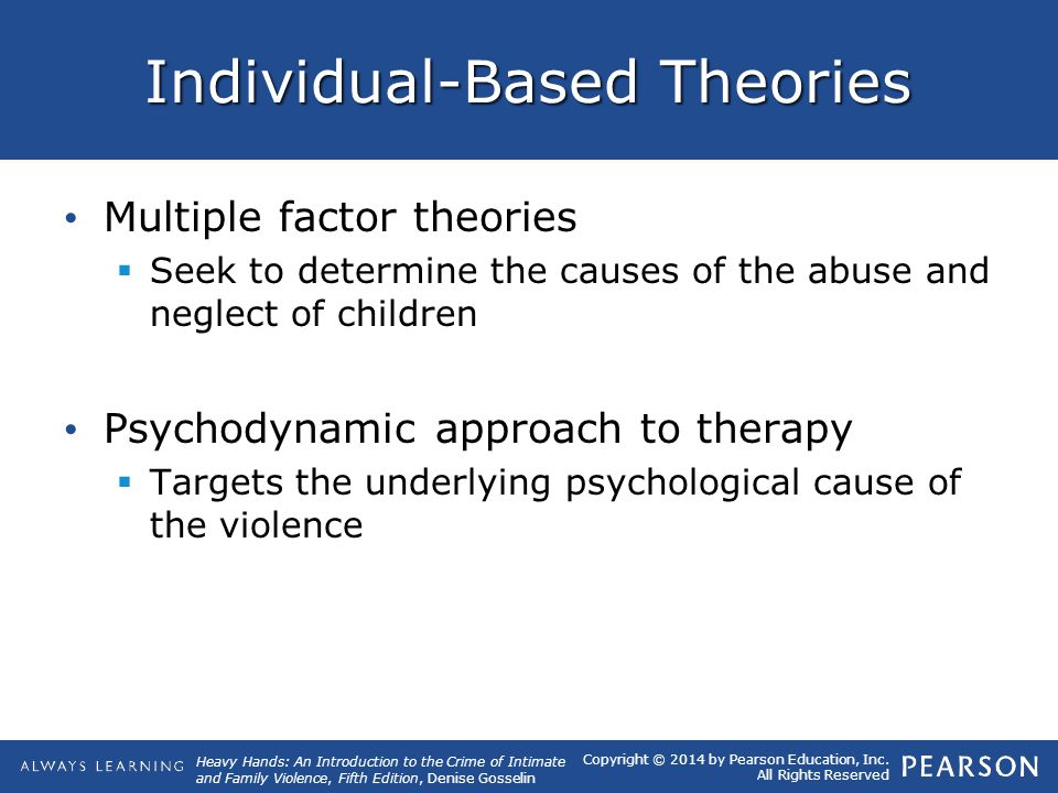 the application of psychodynamic theories based Alfred adler: theory and application alfred adler (1870-1937) as articulated by noted adlerian psychotherapist henry stein, the theory and application of adlerian psychology have as their lynchpins seven critical ideas: unity of the individual thinking.