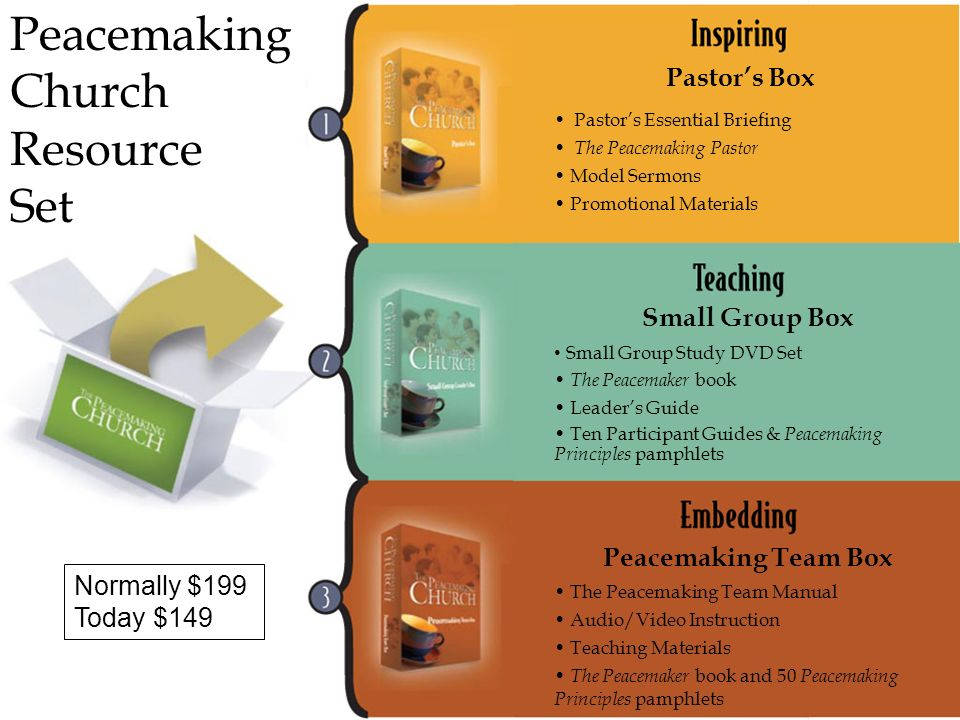 The Peacemaking Church Resource Set