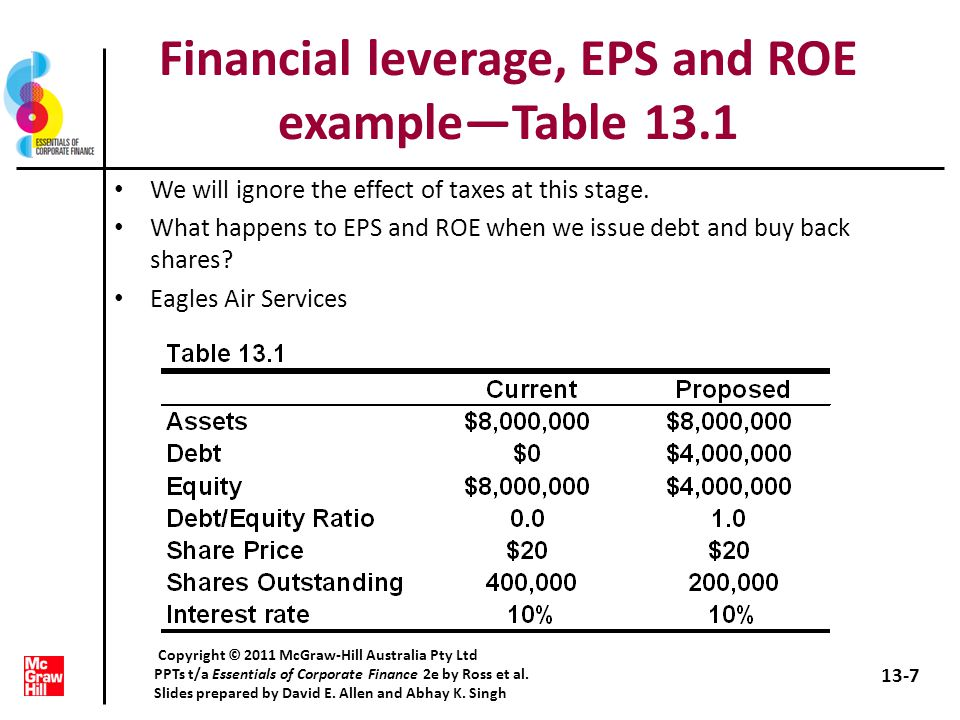 corporate finance by ross et al pdf