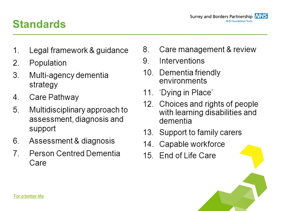 dementia care pathway people with learning disability essay Dementia, disability and frailty in later life: 07 january 2014 updated quality statement 9 of the dementia quality standard to reflect the withdrawal of the liverpool care pathway for the dying treatment and care of people with dementia and the support of carers.
