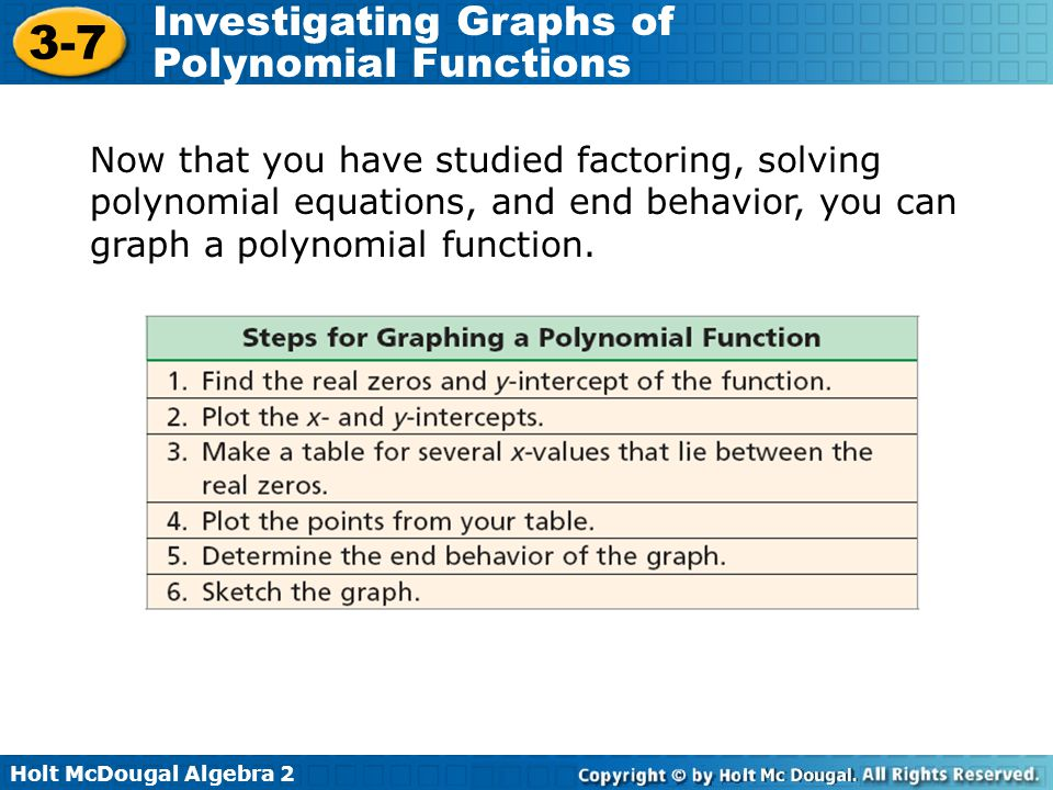 write an equation of a polynomial function in factored form for the following graph