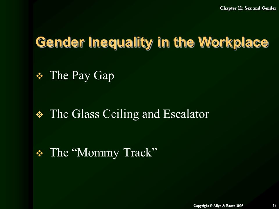 Gender Inequality in the Workplace