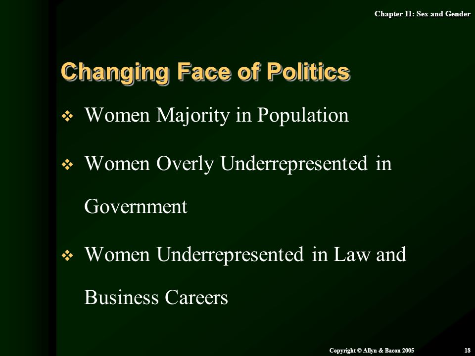 Changing Face of Politics