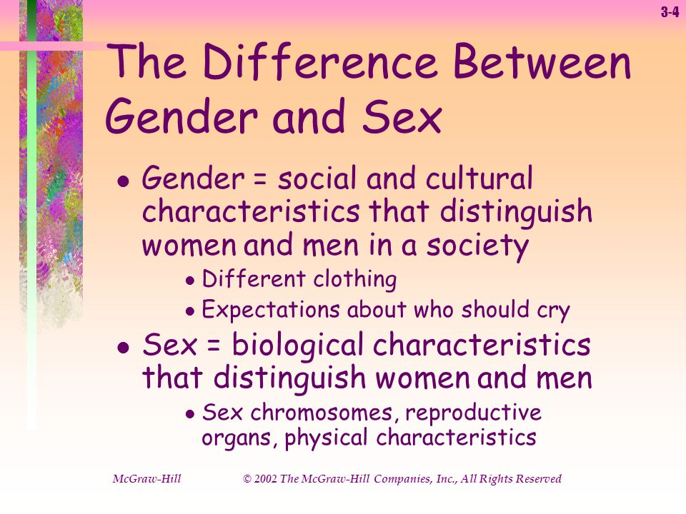 The Difference Between Gender And Sex 46