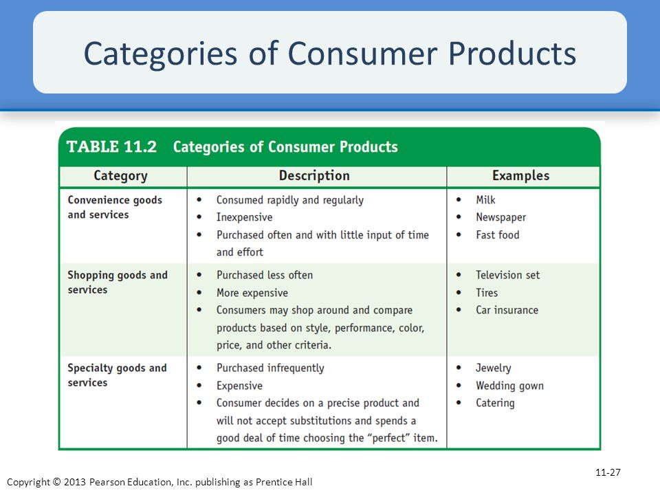 impact of surrogate advertising on purchase of consumers Start studying advertising chapter 3 learn vocabulary, terms, and more with flashcards -objectives predict impact of message-noise hinders consumers reception surrogate advertising finds ways to remind consumers of these products without referencing them directly.
