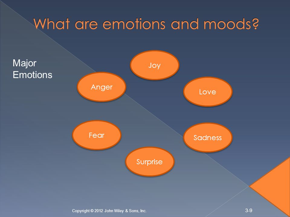 chapter 3 attitude and job satisfaction ppt Summarize the relationship between attitudes and behavior identify the role consistency plays in attitudes state the relationship between job satisfaction and behavior.