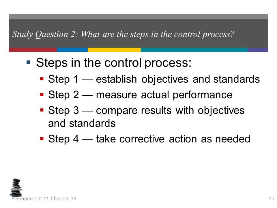 four steps for control Four stages of strategic planning  framework comprised of four distinct  the following steps ensure that plans are used to guide the work of.