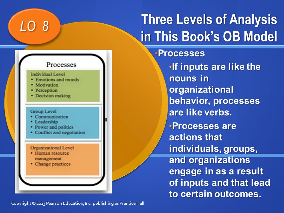 organizational behavior th ed ppt  30 three