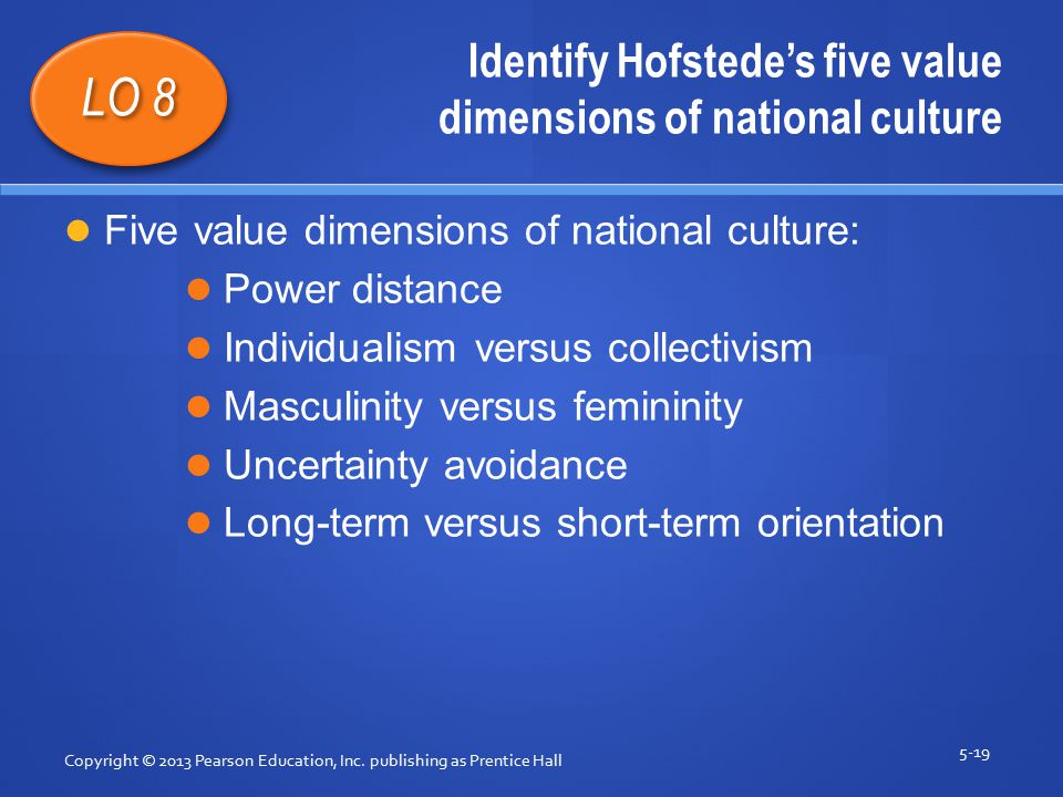 a research on hofstede five dimensions of national culture The geert hofstede cultural dimension business  work of hofstede (1980) national culture has been shown  the hofstede's five cultural dimensions named.