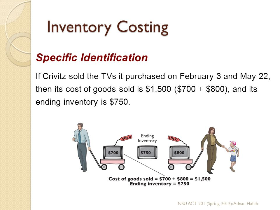 Inventory Costing Specific Identification