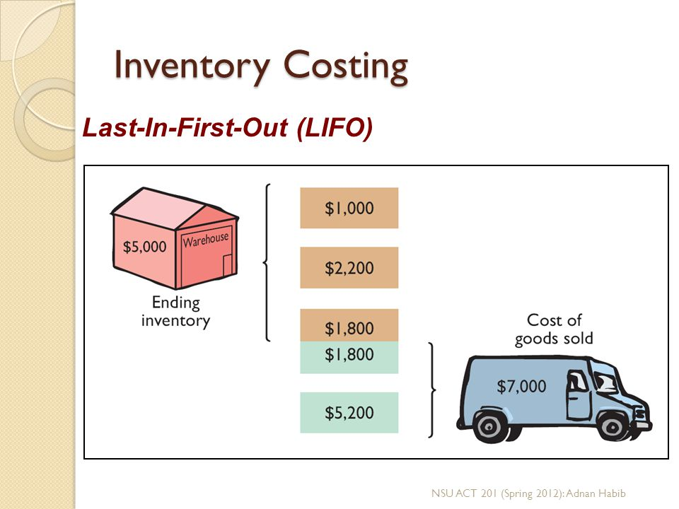 Inventory Costing Last-In-First-Out (LIFO)