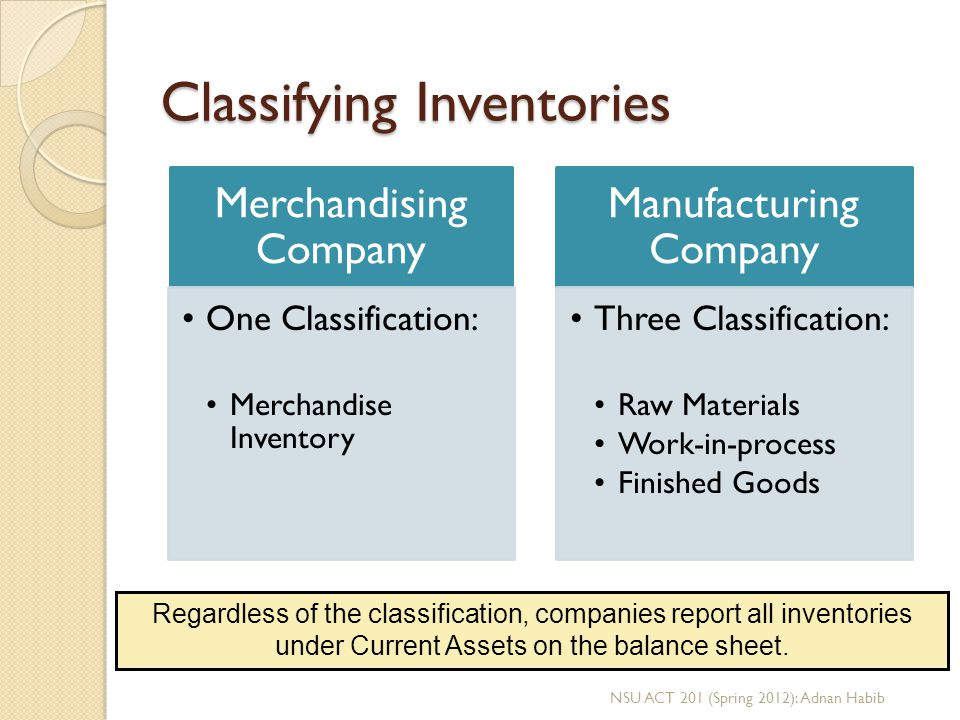 Classifying Inventories