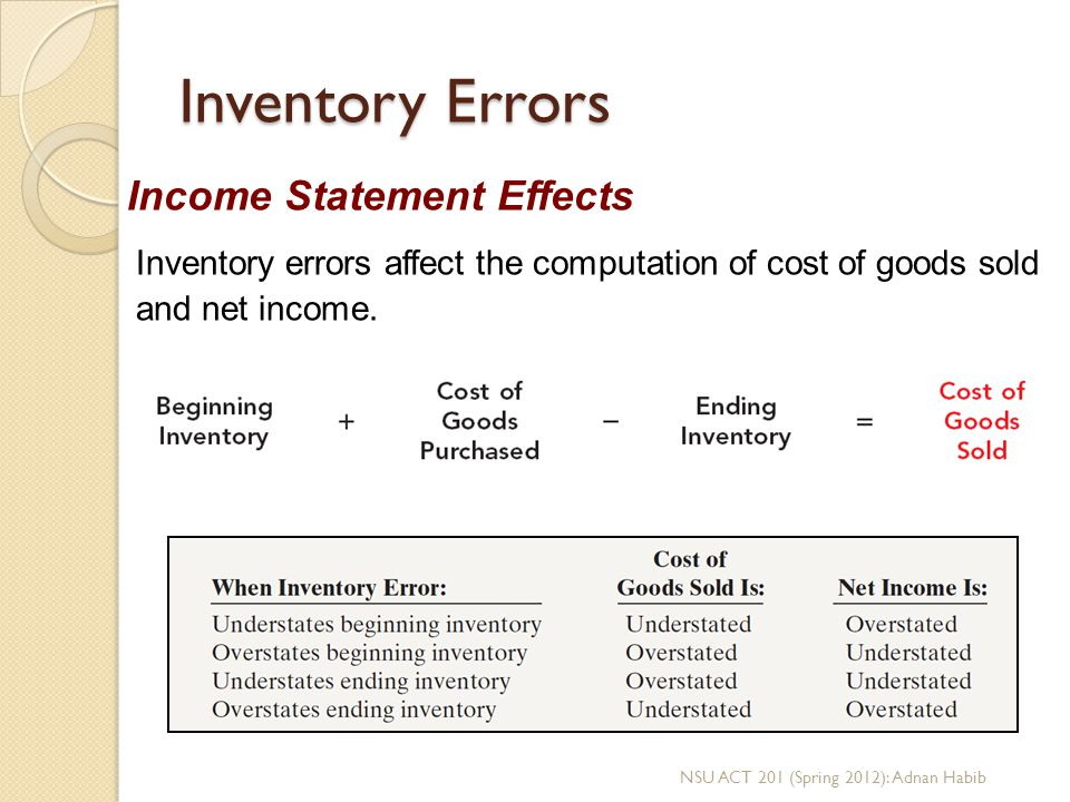effects of inventory errors Going through the worksheet and then taking the quiz lets you see what you know about the effects of inventory errors print the worksheet off to.