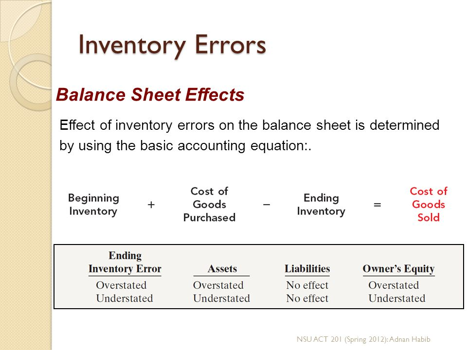 Inventory Errors Balance Sheet Effects
