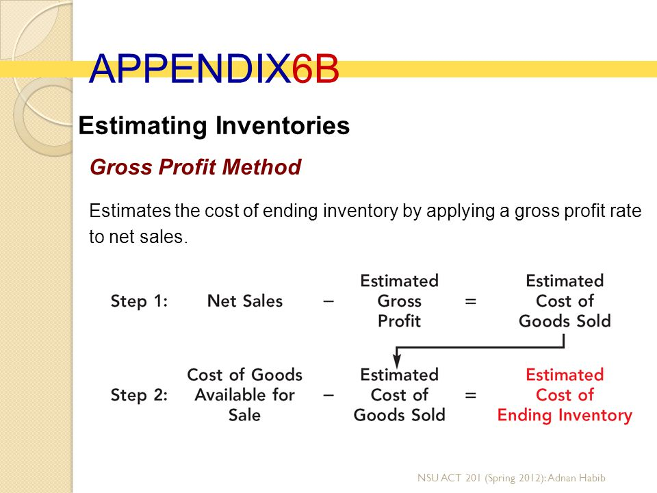 APPENDIX6B Estimating Inventories Gross Profit Method