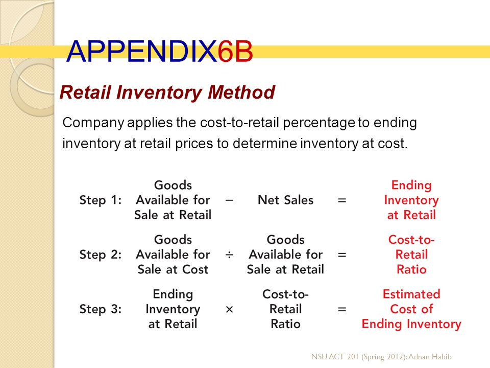 APPENDIX6B Retail Inventory Method