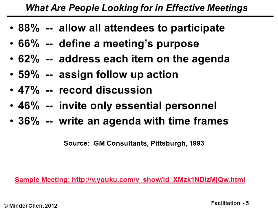 Facilitating And Managing Meetings  Ppt Download