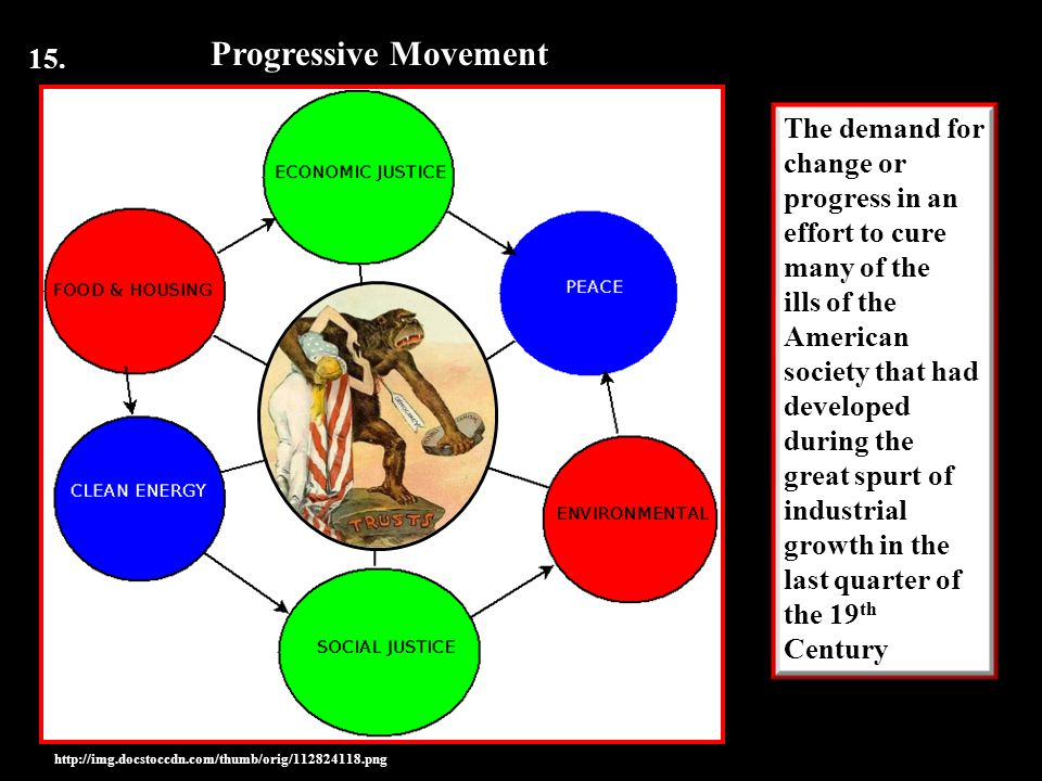 Progressive Movement 15. The demand for change or progress in an