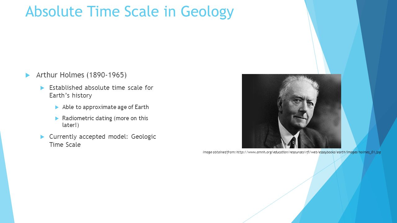 Geologic time vs. absolute time