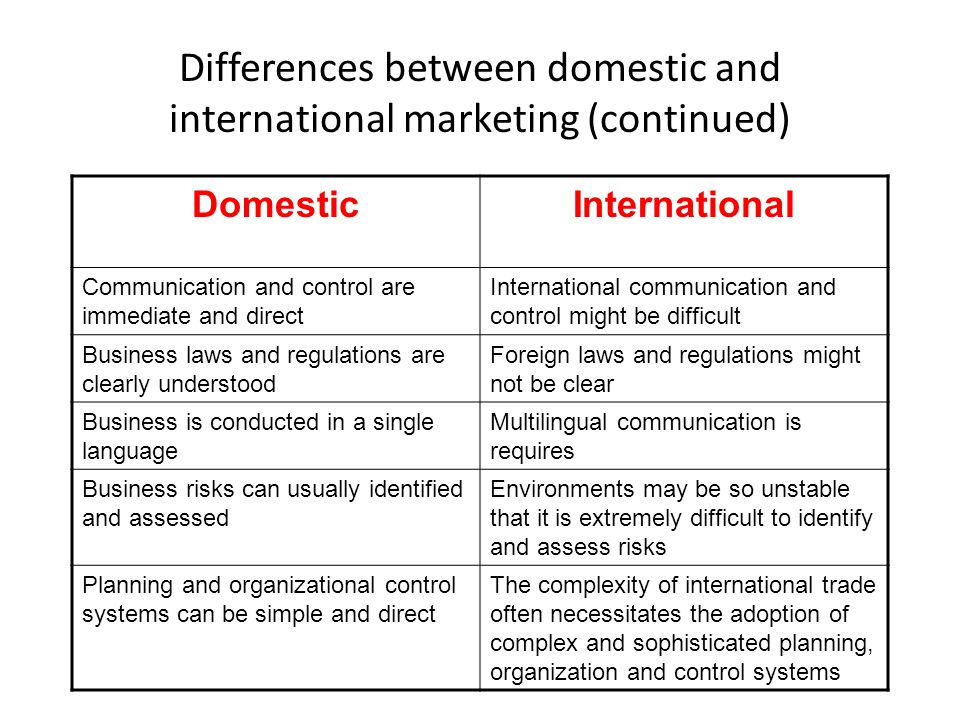 difference between domestic international and global marketing Global marketing is of effective marketing procedures to success in international markets and trade over the international markets domestic marketing.