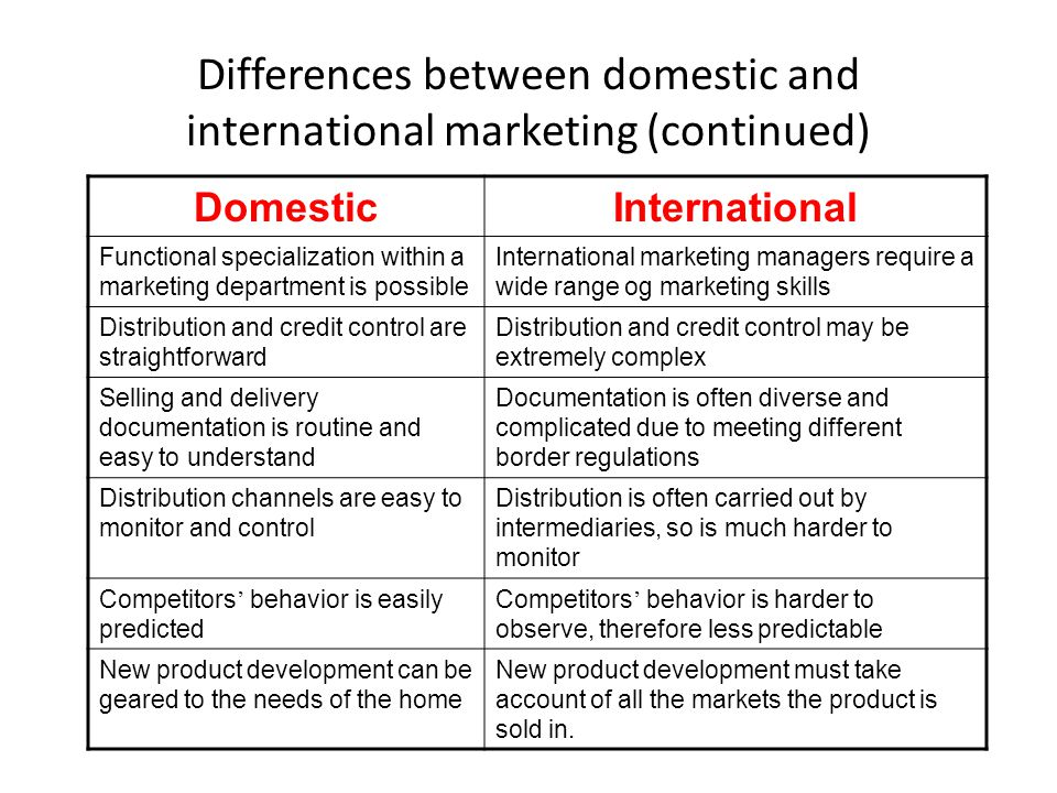 Differences between domestic and international marketing (continued)