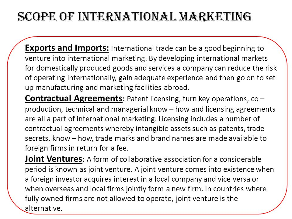 Scope of International Marketing