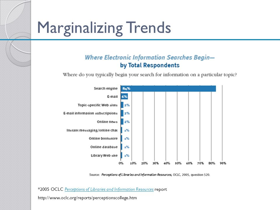 Marginalizing TrendsBell.*2005 OCLC Perceptions of Libraries and Information Resources report.