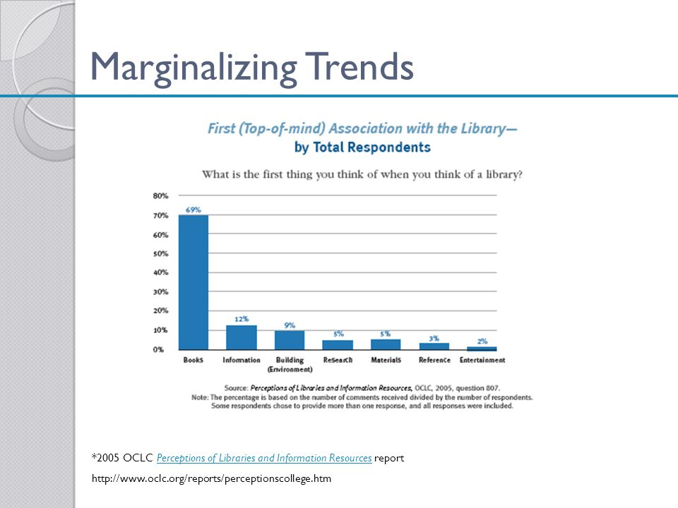Marginalizing Trends*2005 OCLC Perceptions of Libraries and Information Resources report.