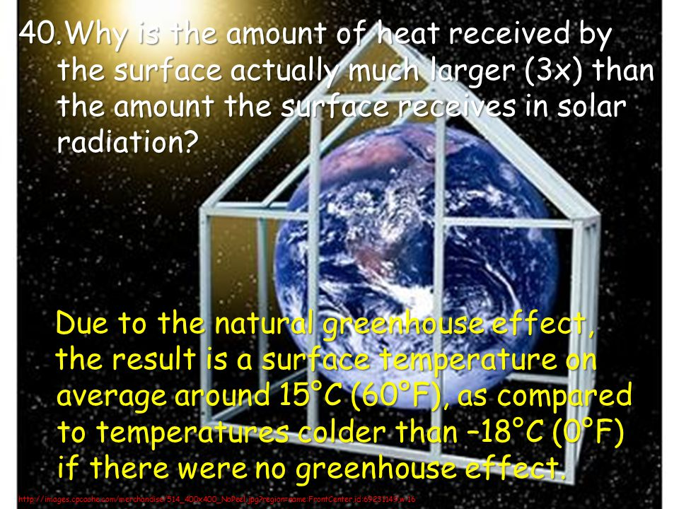 Due to the natural greenhouse effect,