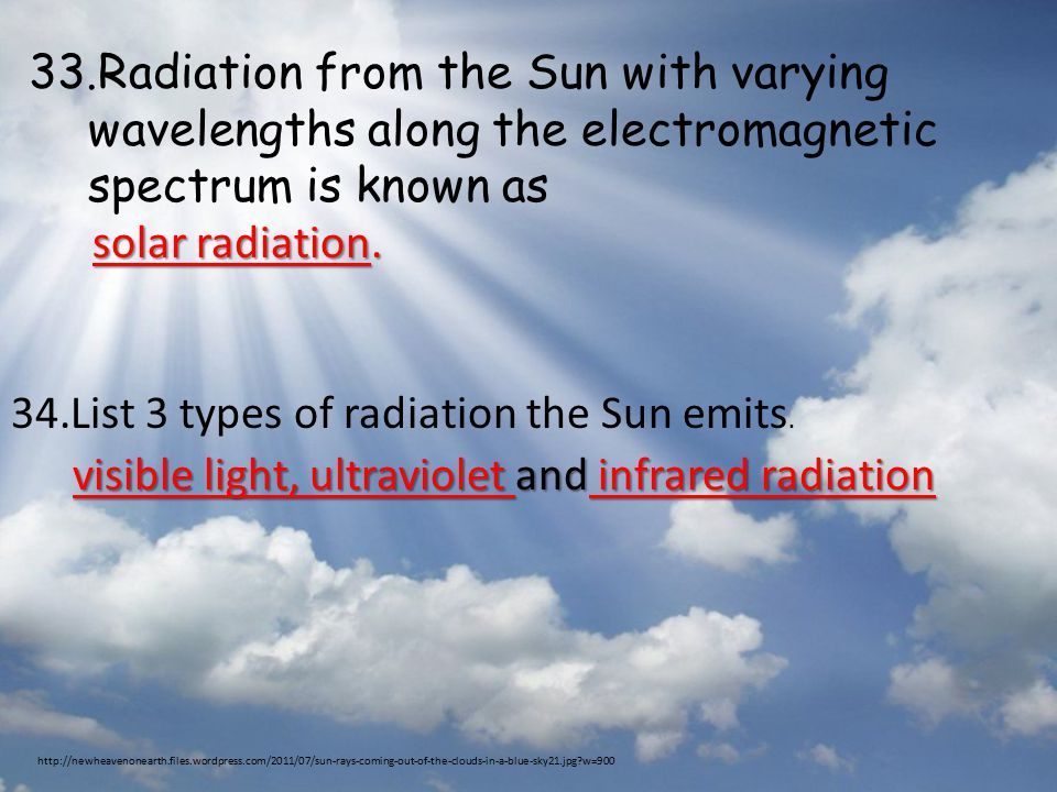 List 3 types of radiation the Sun emits.