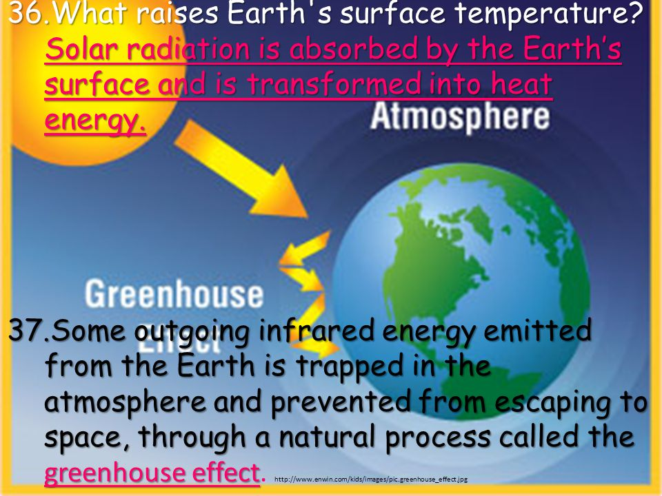 What raises Earth s surface temperature