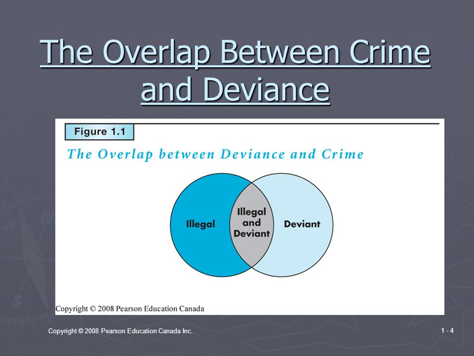 The Overlap Between Crime and Deviance