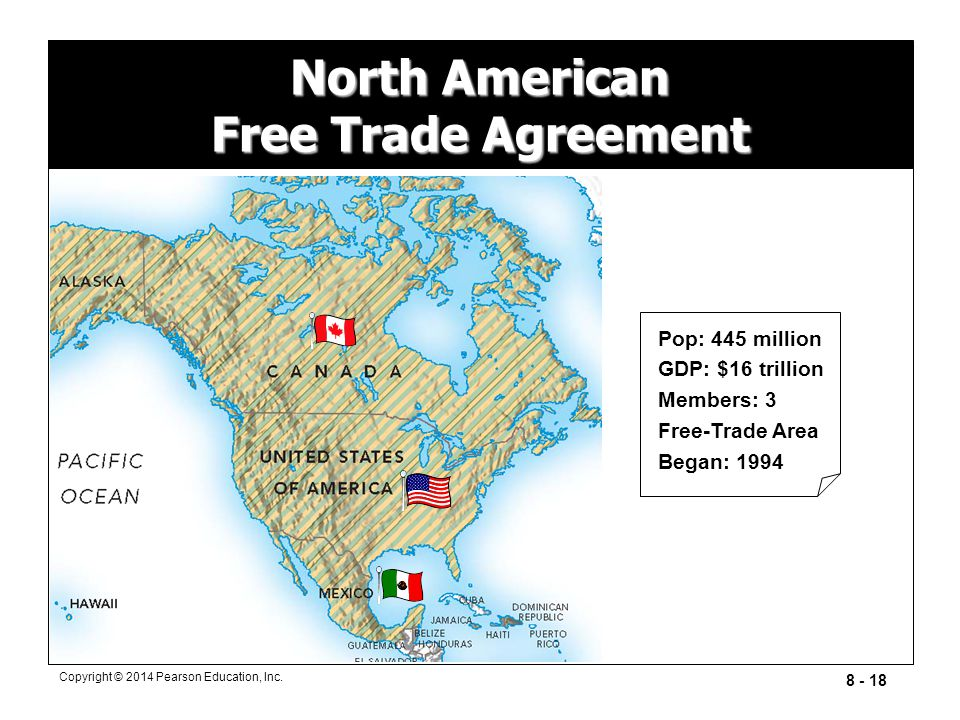 NAFTA AND SMALL BUSINESS