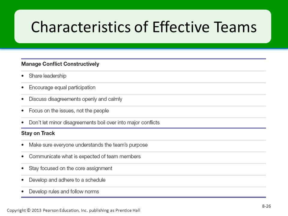the definition of team the stages of development and the characteristics of effective teams If you seek effective input, the optimal team size ranges from more than two up to 18-20 members,  these teams are extremely effective when you have capable,  the 5 stages of team development:.