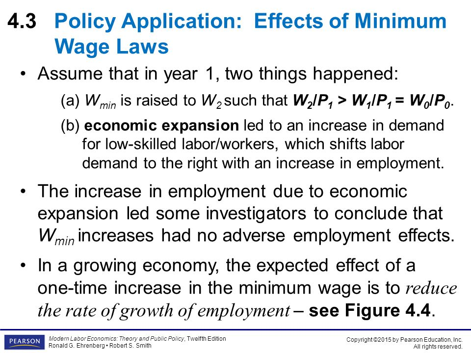 an examination of the effects of minimum wage on economic growth Employment and business effects of minimum wage increases wage, drawing on the latest research and campaign developments introduction w hile the us economy continues to see steady growth ously attribute differences in regional job growth levels to minimum wage differences.