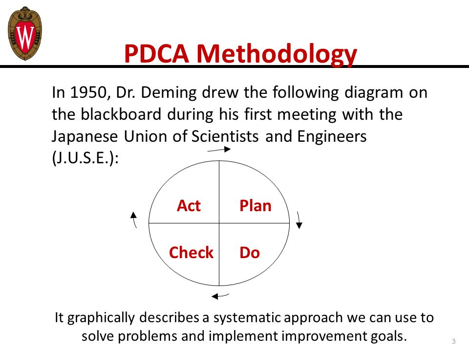 pdca problem solving and execute implementation plans
