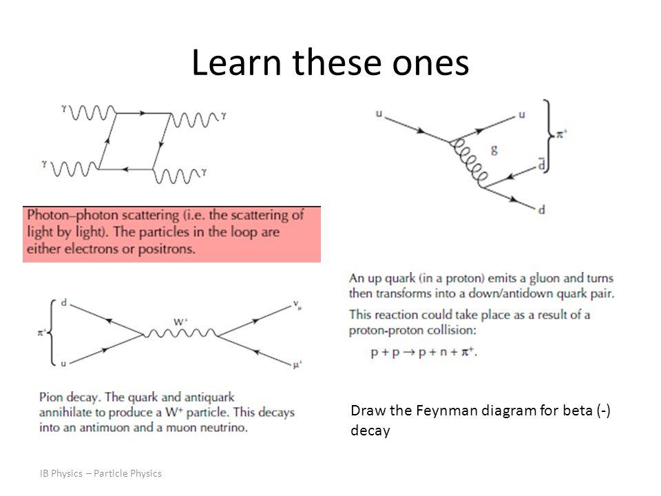 Feynman Diagrams. - ppt video online download