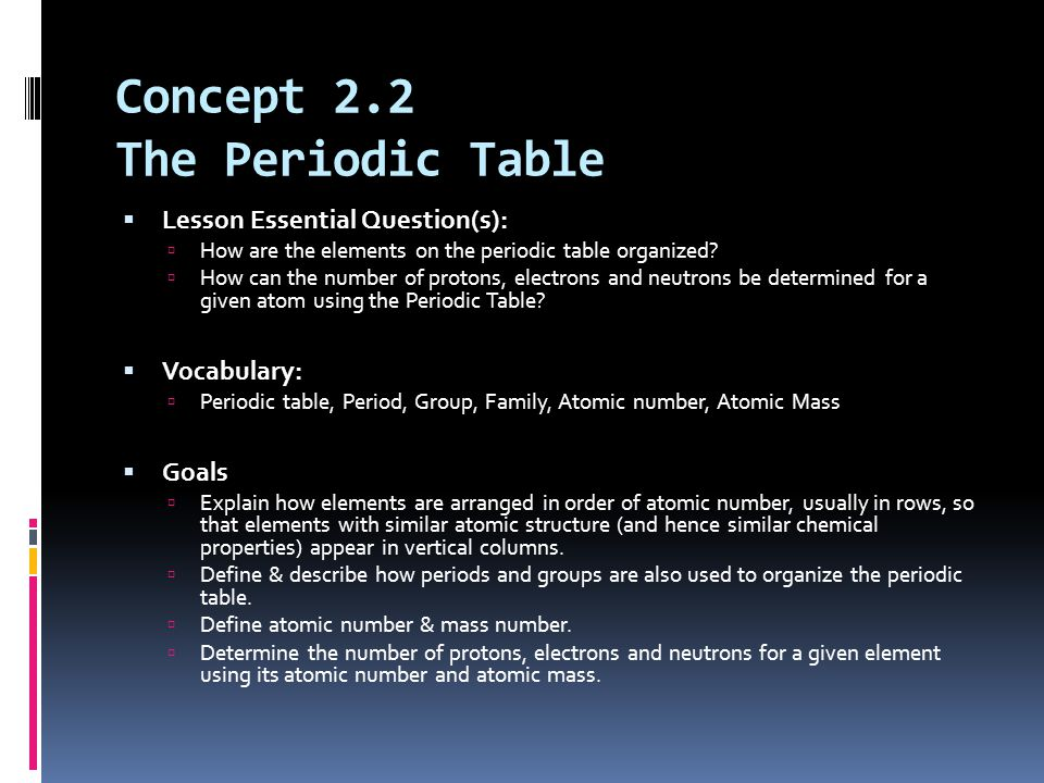 Unit 2 chemistry ppt video online download concept 22 the periodic table urtaz Image collections