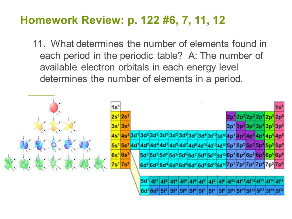 Atomic theory and the periodic table day 6 7 ppt video online 122 6 7 11 12 urtaz Image collections