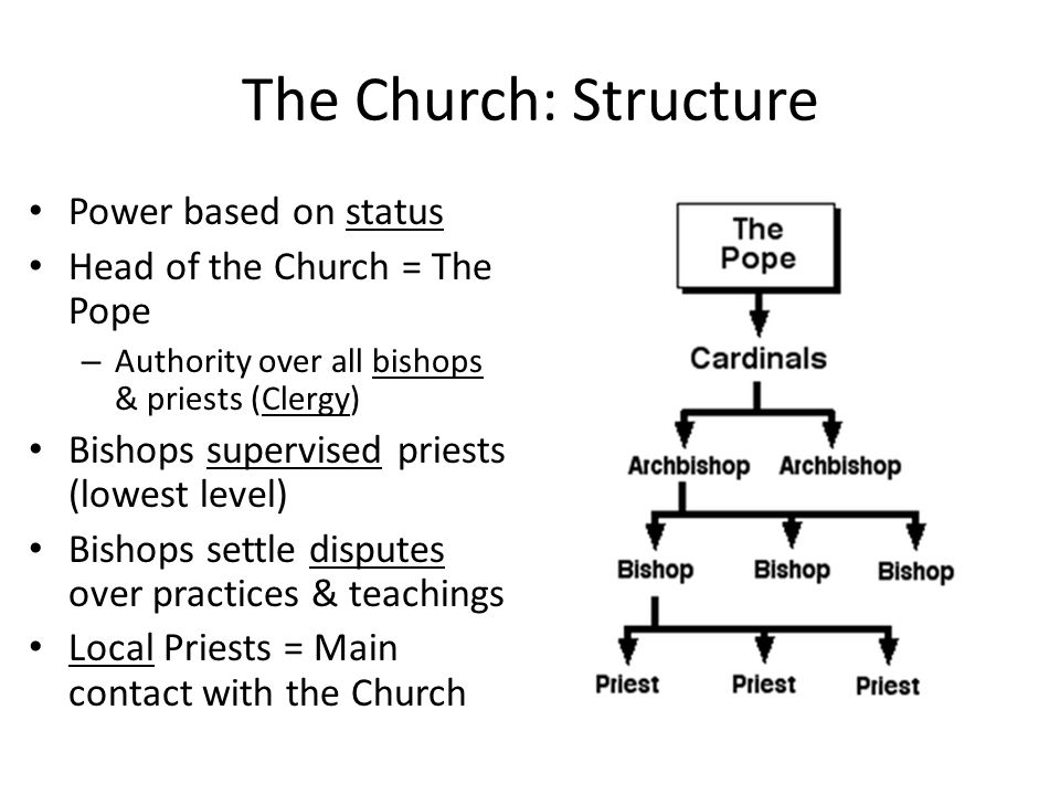 the church structure Church structure and leadership introduction one of the most important topics for churches serious about being effective in their mission, is.