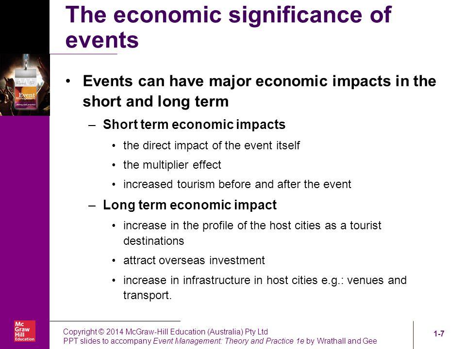 economic impact of equestrian events Economic impact britishracinggeneratedanestimated (£324m),prizemoney(£98m),horse costssuchasveterinaryandfarriers (£90m)–togetherwithavarietyof.