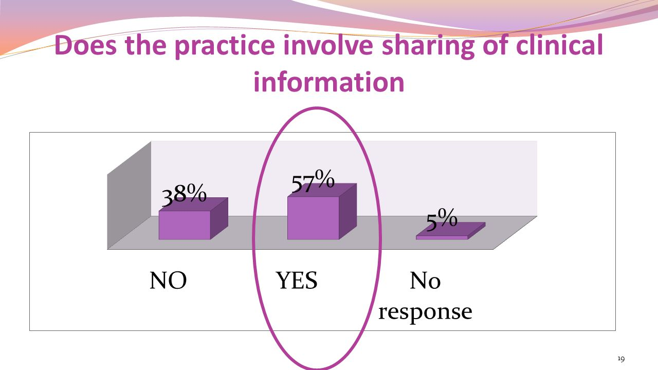 Does the practice involve sharing of clinical information