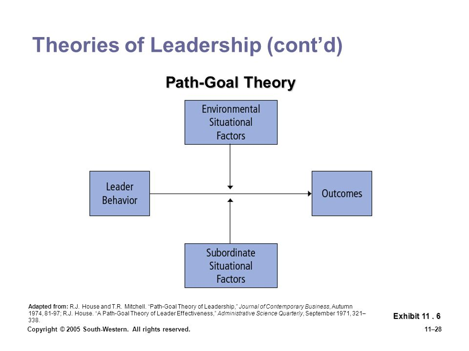 house mitchell path goal theory House, r and mitchell, t path-goal theory of leadership 1975 - organisational research deparment of psychology, university of washington - seattle.