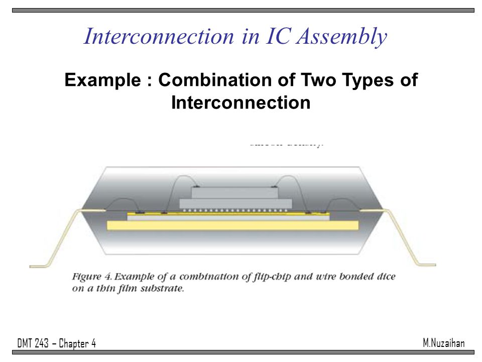 Example : Combination of Two Types of Interconnection
