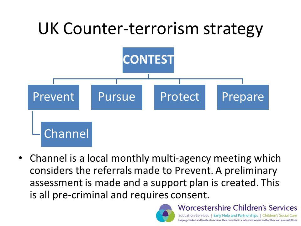 counter terrorism strategy essay